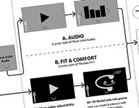 Motorola: Headphones Microsite