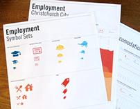 Christchurch Employment