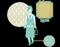 infográfico: moda como expressão da identidade feminina