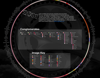 2011 Bicycle Companies of the World