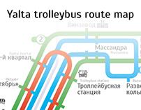 Схема троллейбусного маршрута Ялты