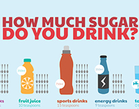 HPA 'How much Sugar do you drink' posters
