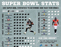 Super Bowl Stats Infographic