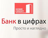 Банк в цифрах