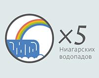 8 × infographics → 2013/2014
