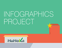 Infographics Project - Huhoka