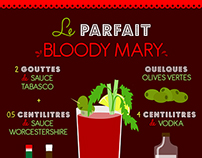 Le parfait bloody Mary