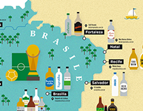 Cachaça Brazil World Cup - Panorama