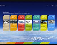 Embraer . Timeline