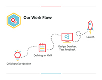 Genii - Company Infographics