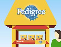 PDQ para Pedigree