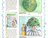 Landscape Architecture: Drawing the Green Landscape