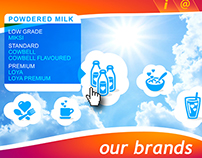 Corporate Website: Promasidor Quality Food Products