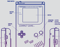 Game Boy Diagram