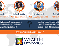 Wealth Dynamics E-Newsletter