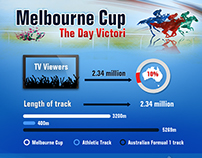 Melbourne Cup_INFOGRAPHIC