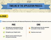 Qimmah Infographic