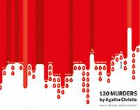 120 murders by Agatha La Lettura-Corriere della Sera