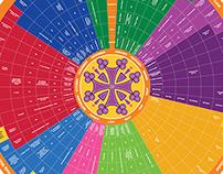 2014 Liturgical Calendar of the Armenian Church