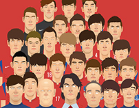 SOUTH KOREA NATIONAL SOCCER TEAM PROJECT
