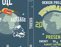 Infographic dvd box [Senior Project]