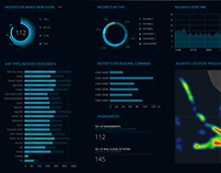 Falcon Eye - Naval intelligence system UX