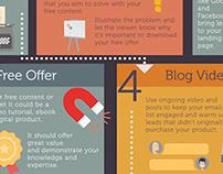Blinkback Infographic