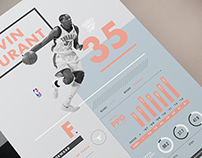 NBA Infographic - Kevin Durant