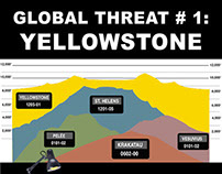 Yellowstone Awareness Campaign