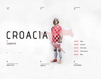 Soccer Magazine - World Cup 2014 - Croacia