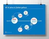 24h-Lauf Karlsruhe // poster design