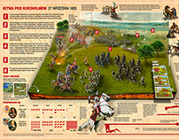 Battle of Kircholm 1605. Visualization.