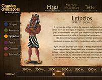 Guia do estudante - Infográfico Grandes civilizações