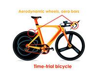Bike infographics