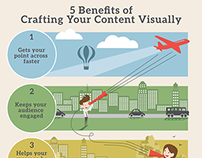 5 Benefits of Crafting Your Content Visually | Poster