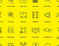 Methodology icons
