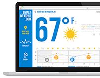 Weather.com Alternative