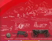 Bakhashab Exhibition Stand Design Concept