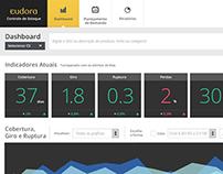 Eudora - Dashboard