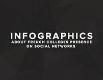 Infographics on social networks