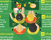 Infographic fifa world cup 2014