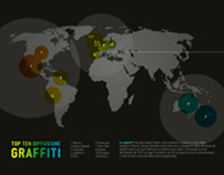 Graffiti infographic