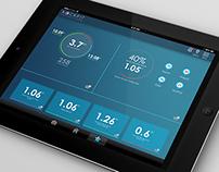 UI/UX Design for Compliance app