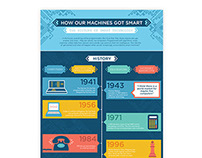 Mashable - Smart Machines Infographic