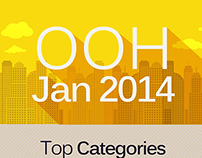 Infographic on OOH Advertising (Figures of Jan 2014)