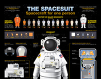 2008 THE SPACESUIT