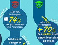 infographie sécurité routière en Europe