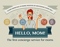 HELLO, MOM! / information graphic