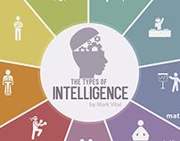 9 Types Of Intelligence - Illustrated