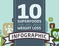 Superfoods for Weight Loss Infographic
